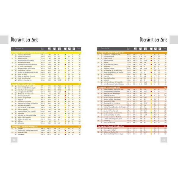 Panico Verlag Best of Skitouren - Band 1 - Bild 4