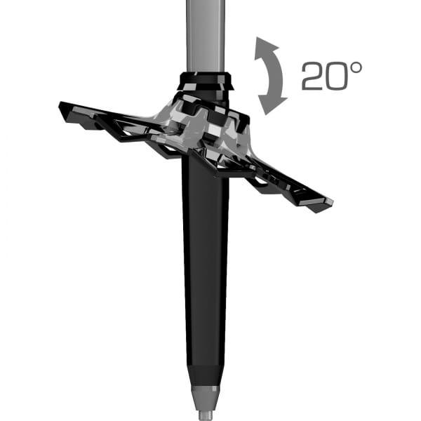 TSL Kit 55 Swing - Sommerteller - Bild 6