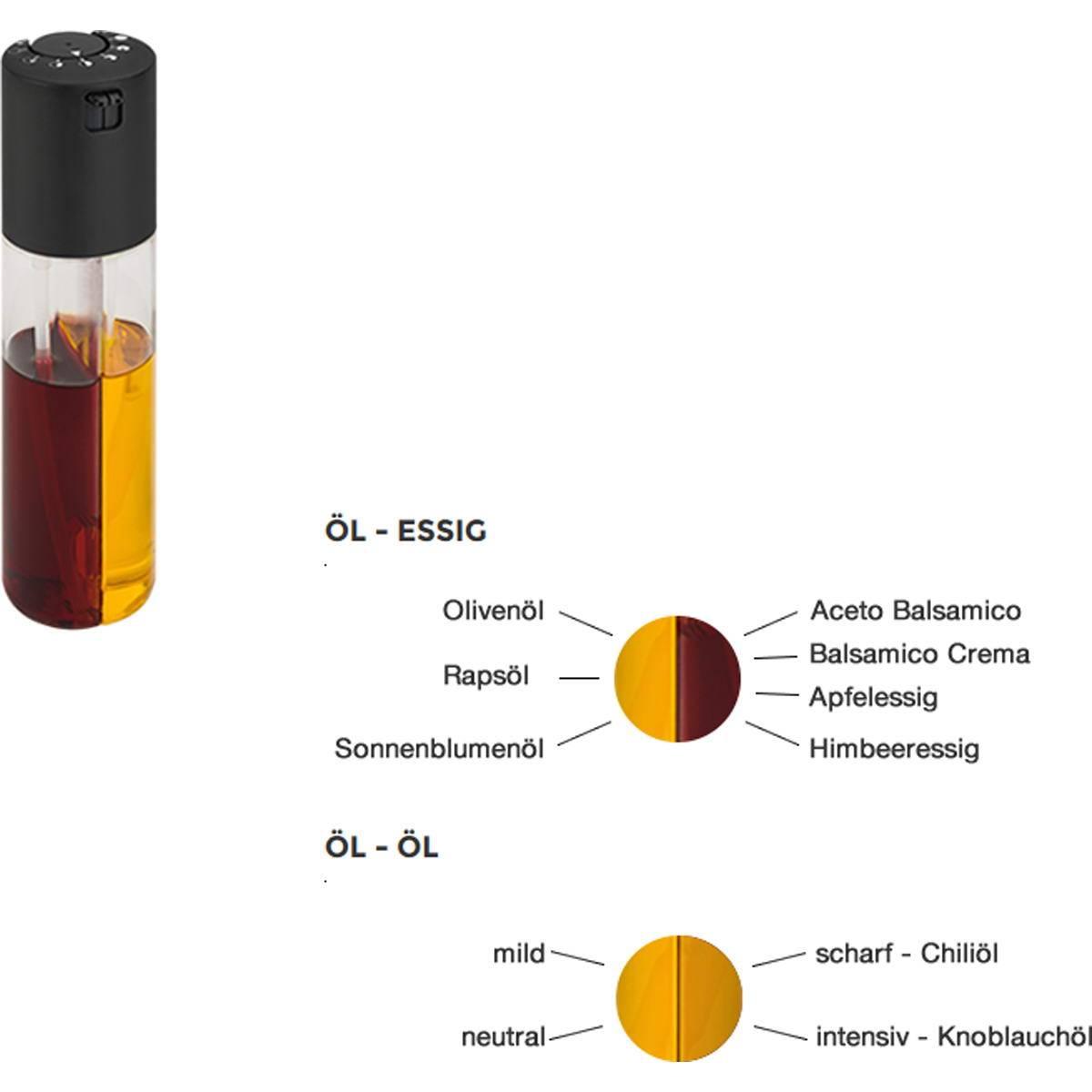 DUETTOMIX BLACK - Essig & Öl Spender - Bild 2