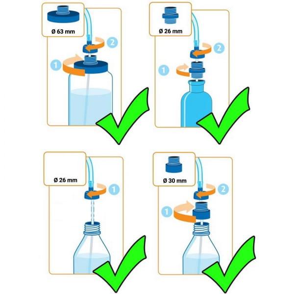 Source ConverTube SNEP + Sawyer Filter - Wasserentkeimung - Bild 6
