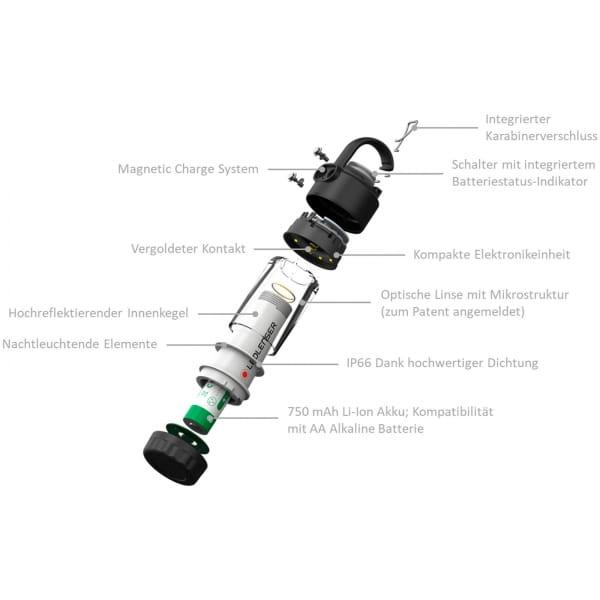 Ledlenser ML4 Warm Light - Outdoorlampe - Bild 3